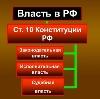 Органы власти в Краснознаменске
